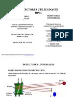 Detectores en HPLC