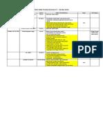 Info Dan Tugas Kuliah 17 - 18 Mei 2014