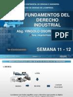 Fundamentos Del Derecho Industrialii