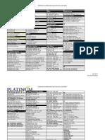 Apps Tables Excel Frmt