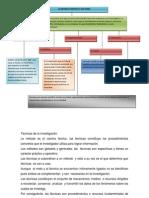 Técnicas de la investigacion.docx