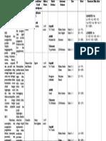 Revisi 3 Tugas 1 Rencana Penilaian Kd 3.6