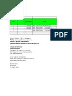 Price Breakup Format - Forging