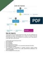 Proceso de creación de empresa.docx