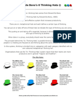 Creativity- Six Thinking Hats