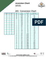 Mcm Awg Data