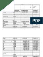 LCA H5-2 Alternativ (1) (Version 1)