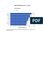 Indian Aviation Ontime Perf Data