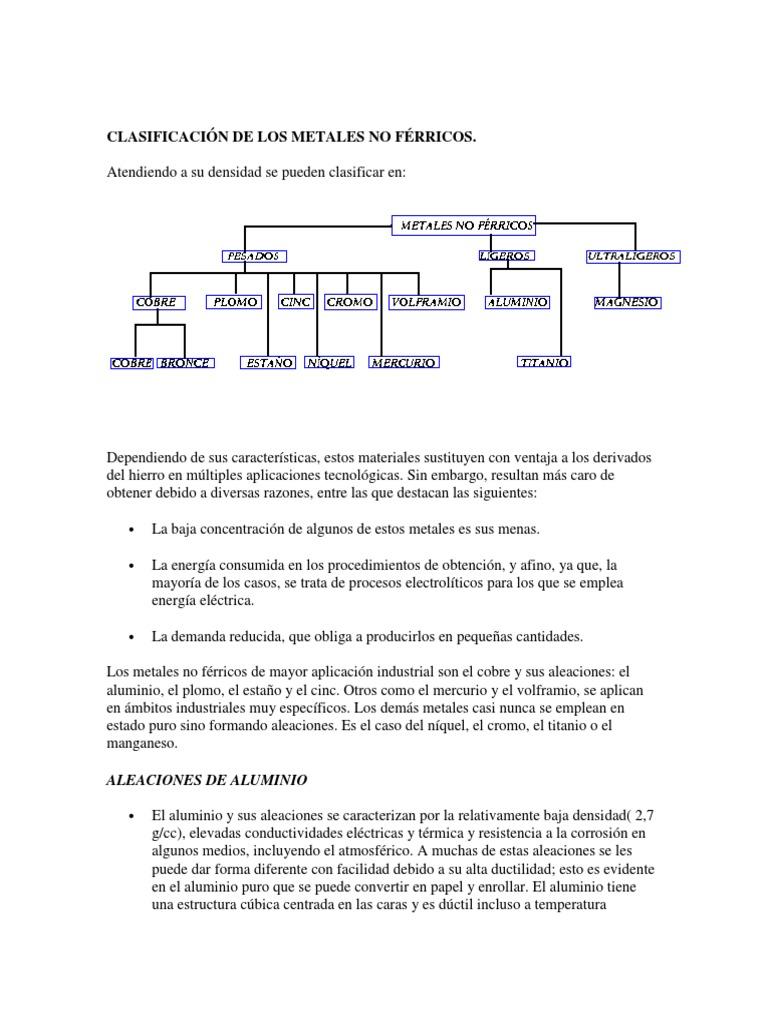 CLASIFICACIÓN DE LOS METALES NO FÉRRICOS.docx