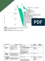 Proiect de Lectie Interdisciplinar Ed Civica, Ed Muzicala, Limba Romana, Pictura, Ed Tehnologica (1)