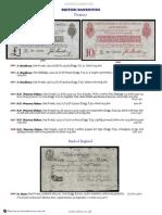 Banknotes 31 Mar 11,damodhar rao musham,telangana state