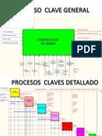 Proceso Clave Bpwin