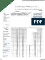 Eletronica.org - Tabela AWG