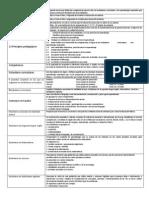 REPASO Plan de Estudios 2011