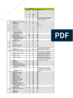 Implementacion de Planogramas Ln13 Dnzp(1)