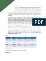 Crop Insurance - Brazil