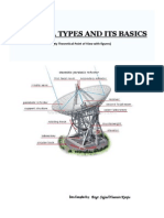Antenna Basics and Types cal