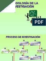 Metodología de La Investigación Diapositivas