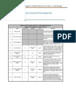 Guía General de Investigación