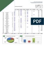 Abril_2014 Dados Gerenciais