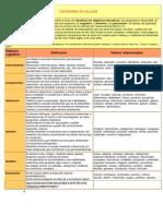 taxonomia pedagogica