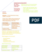 shell revision guide summer exam 2014