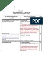 Impozit+venit+tabel+comparativ+norme+HG+84