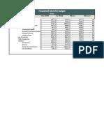 practicalspreadsheets monthlyhouseholdbudget1