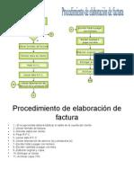 PROCEDIMIENTO ELAB DE FACTURA
