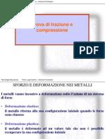 (1) Trazione e Compressione