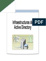 2014 04-28-2 Resumen Active Directory