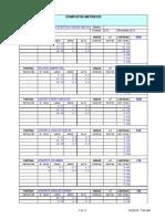 Presupuesto Computos Metricos