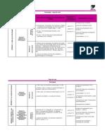 Psicología Hoja de Ruta 2014-1-2