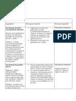 Marchés Financiers FR