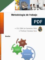 Metodología+de+Implementación