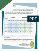 Publicación tarifas