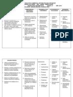 Formato Planeacion Matematicas Grado 3º 2014