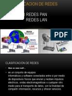Redes Pan y Lan