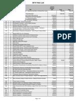 Florida Gov Rick Scott 2014 list of vetoes