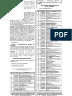 Resolución de Superintendencia N° 378-2013-SUNAT