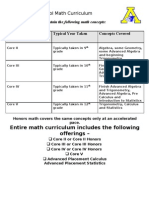 Algonac High School Math Curriculum