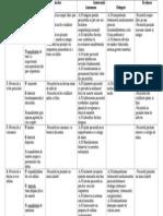 Plan de Ingrijire Astm Bronsic