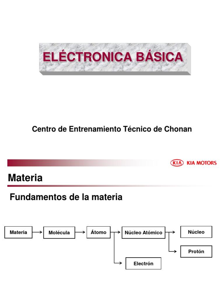 Basic Electronic Kia Ac Motor Control Circuits Plcdoc Online Shop