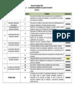 Relacion de ProductosP1