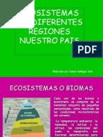 Ecosistemas Mex.