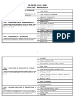 Structura Standard ISO 22000 (1)