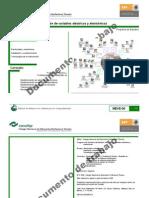 Programa  Medicion de variables electricas y electronicas.doc