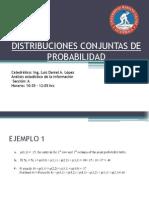 Distribuciones Conjuntas de Probabilidad - Ejemplos