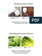 Food Replacements