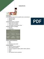 RESUMEN OFTALMOLOGIA.docx